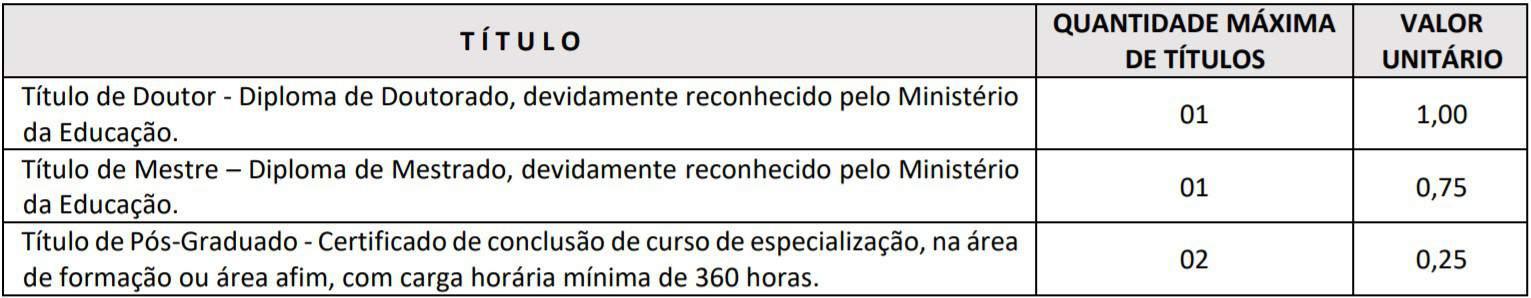 TESTE DO PAI 50 - Concurso Prefeitura de Salvaterra PA