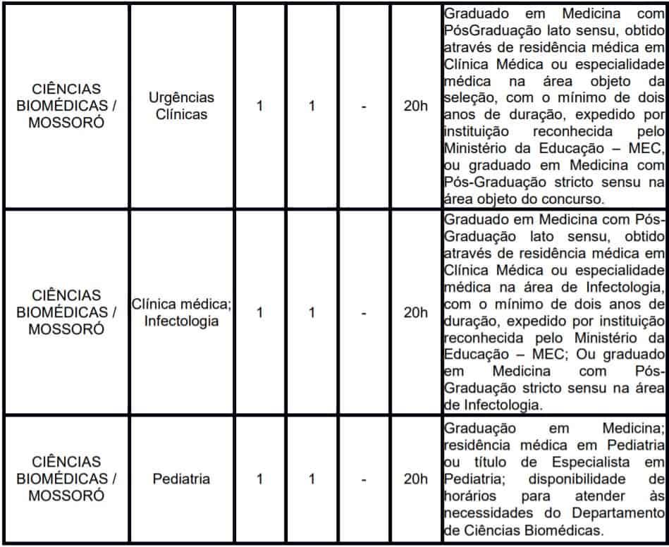 TESTE DO PAI 53 - Processo Seletivo UERN 2020: Inscrições encerradas!