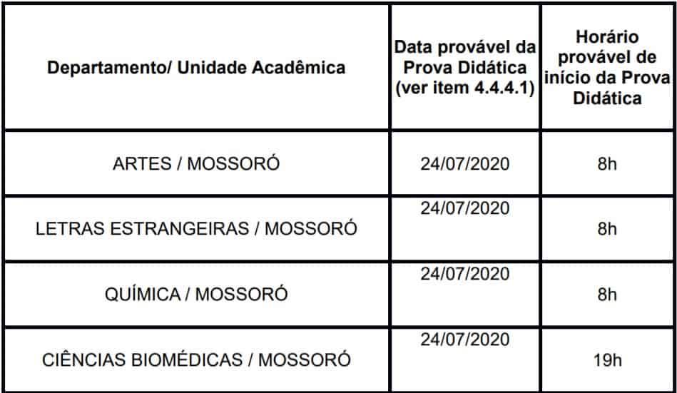 TESTE DO PAI 54 - Processo Seletivo UERN 2020: Inscrições encerradas!