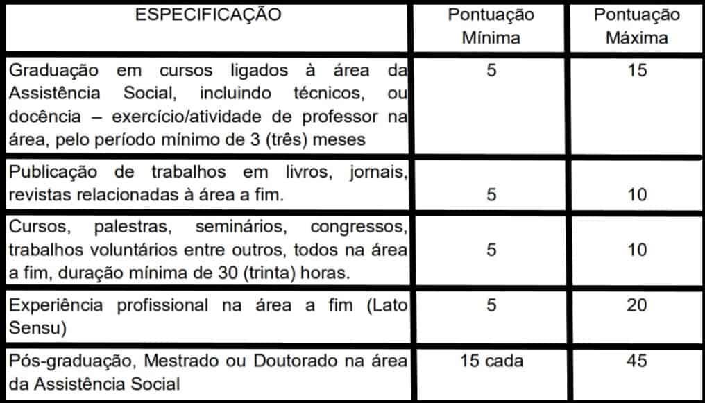 TESTE DO PAI 55 - Processo Seletivo Prefeitura de Unistalda - RS: Inscrições encerradas!