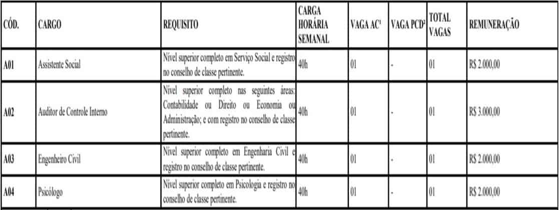 TESTE DO PAI 59 - Concurso Prefeitura Ministro Andreazza