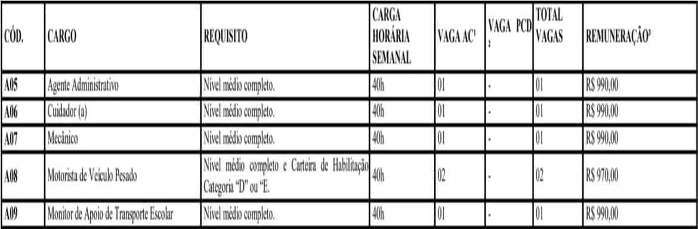 TESTE DO PAI 60 - Concurso Prefeitura Ministro Andreazza