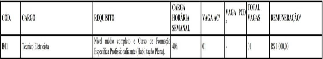 TESTE DO PAI 63 - Concurso Prefeitura Ministro Andreazza