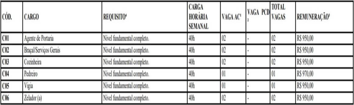 TESTE DO PAI 64 - Concurso Prefeitura Ministro Andreazza
