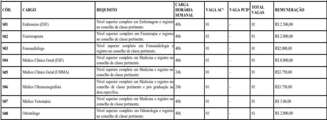 TESTE DO PAI 65 - Concurso Prefeitura Ministro Andreazza