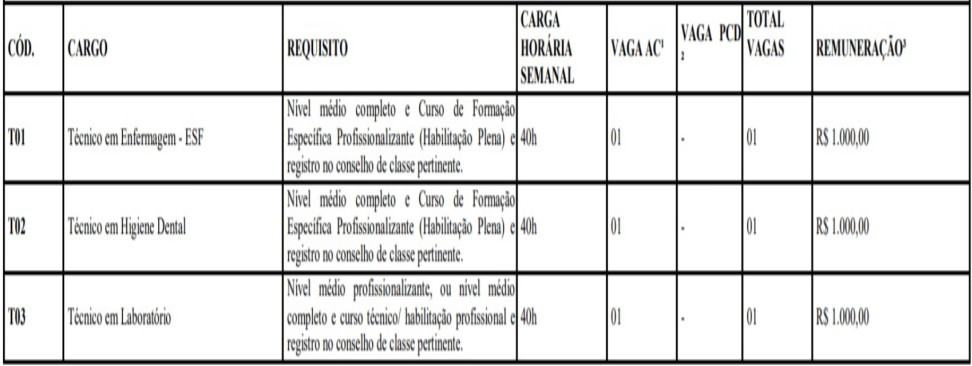 TESTE DO PAI 67 - Concurso Prefeitura Ministro Andreazza