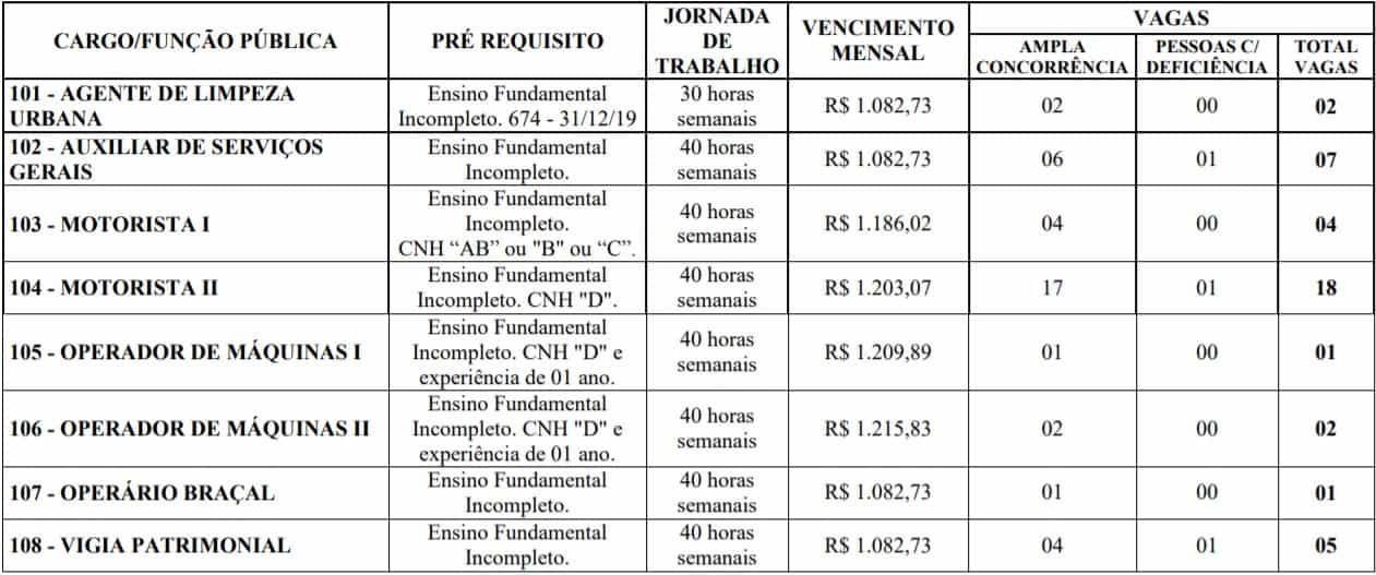 TESTE DO PAI 71 - Concurso Prefeitura de Mário CAmpos (MG): Inscrições encerradas