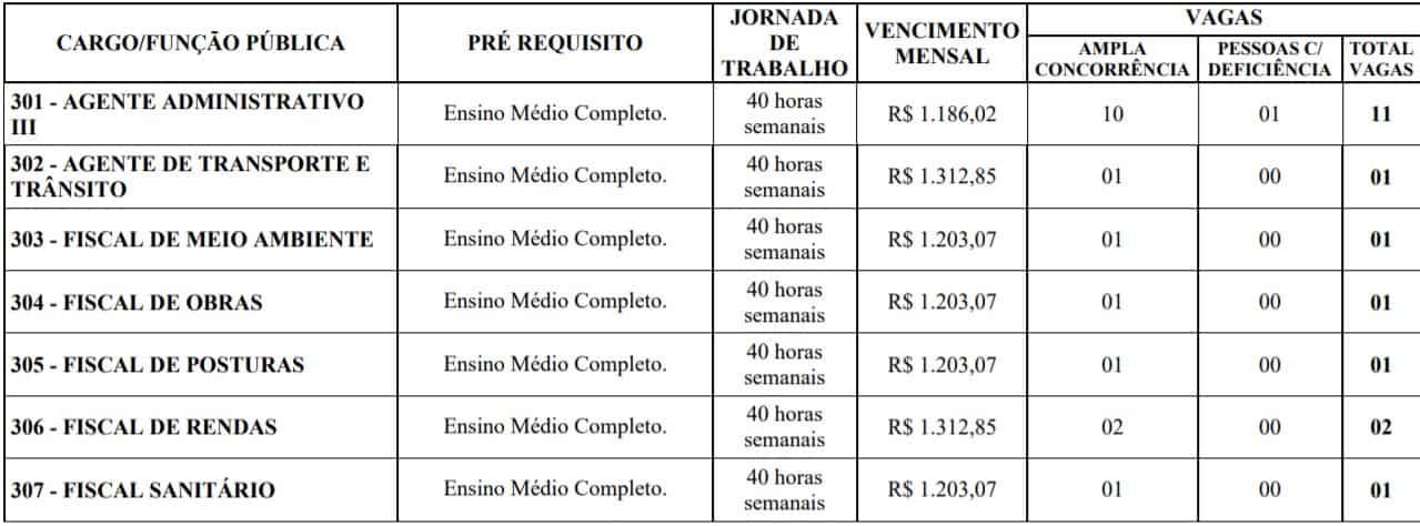 TESTE DO PAI 73 - Concurso Prefeitura de Mário CAmpos (MG): Inscrições encerradas