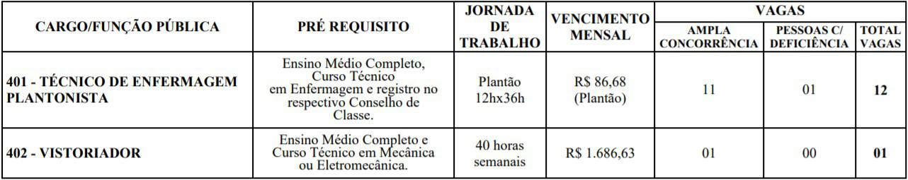 TESTE DO PAI 75 - Concurso Prefeitura de Mário CAmpos (MG): Inscrições encerradas
