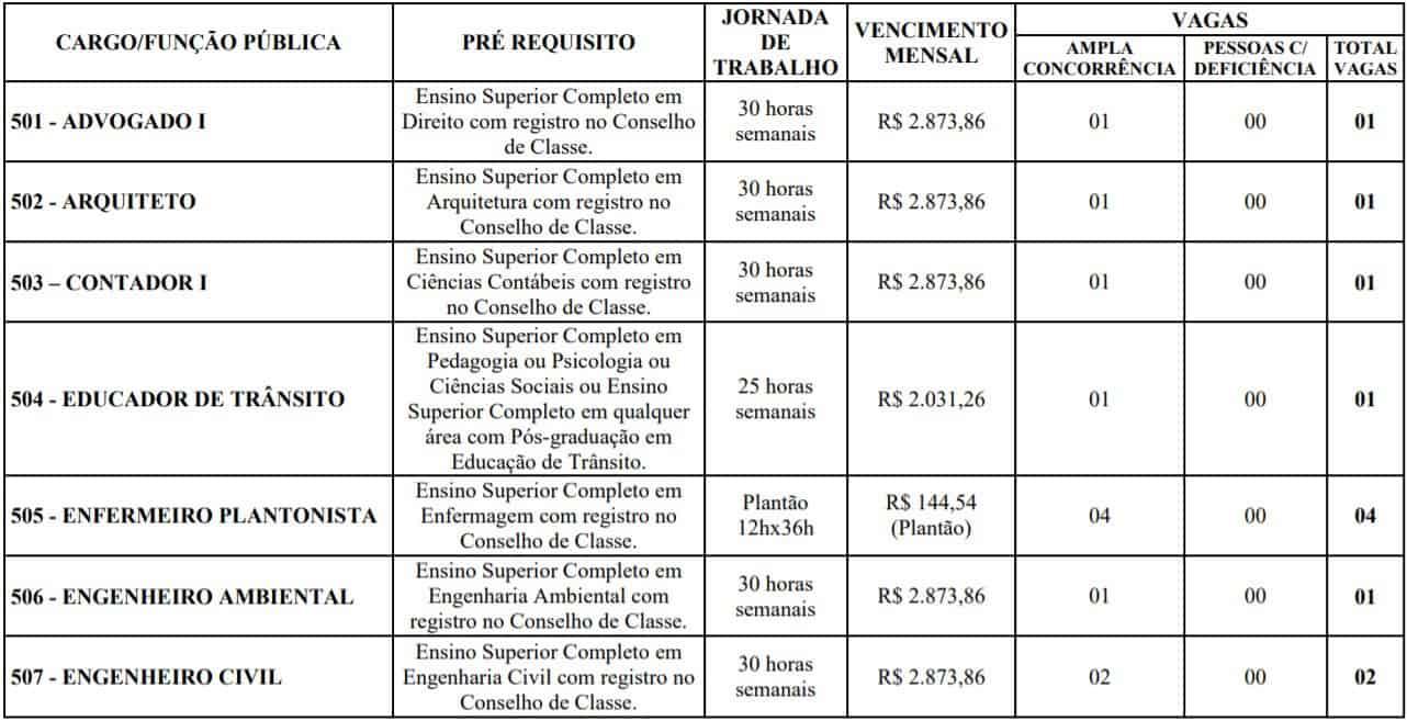 TESTE DO PAI 76 - Concurso Prefeitura de Mário CAmpos (MG): Inscrições encerradas