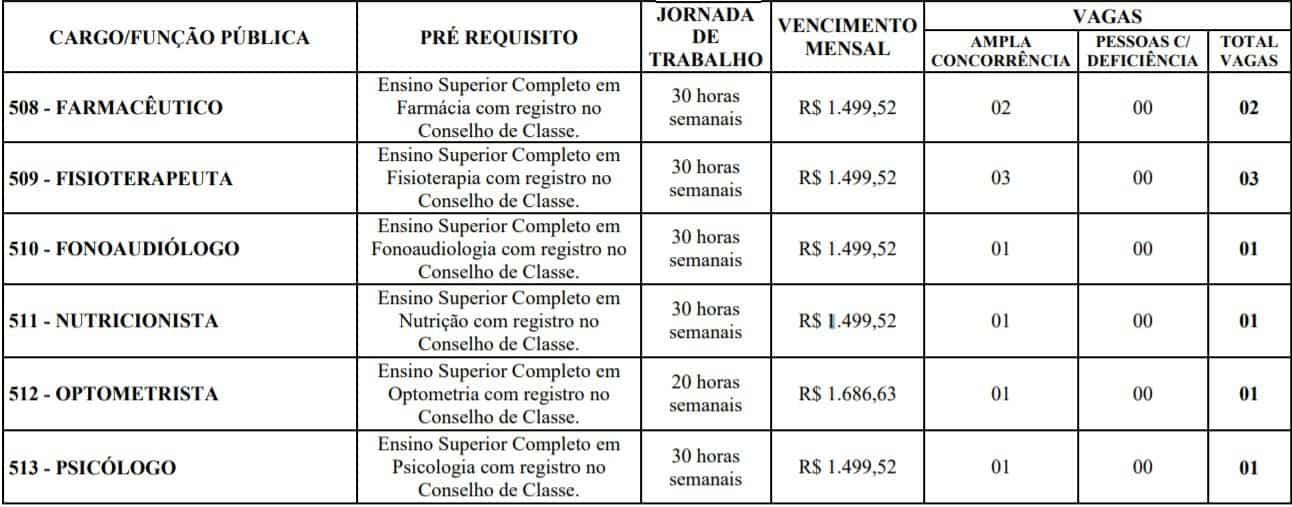 TESTE DO PAI 77 - Concurso Prefeitura de Mário CAmpos (MG): Inscrições encerradas
