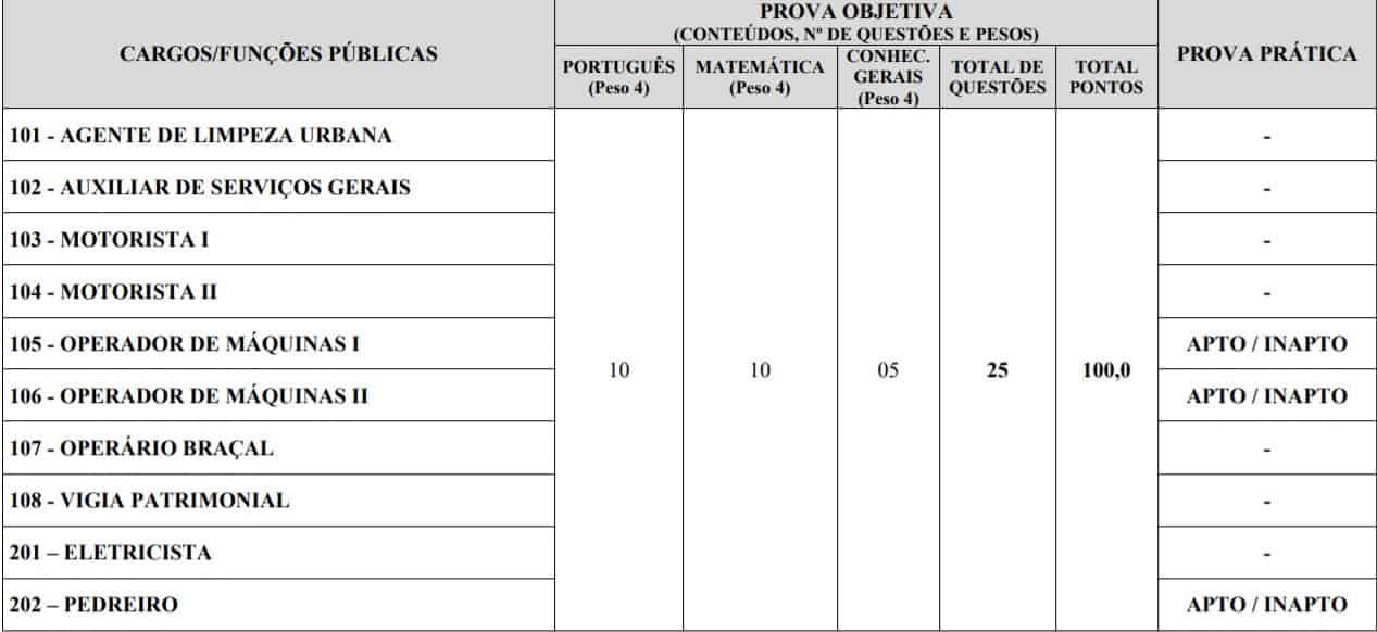 TESTE DO PAI 78 - Concurso Prefeitura de Mário CAmpos (MG): Inscrições encerradas