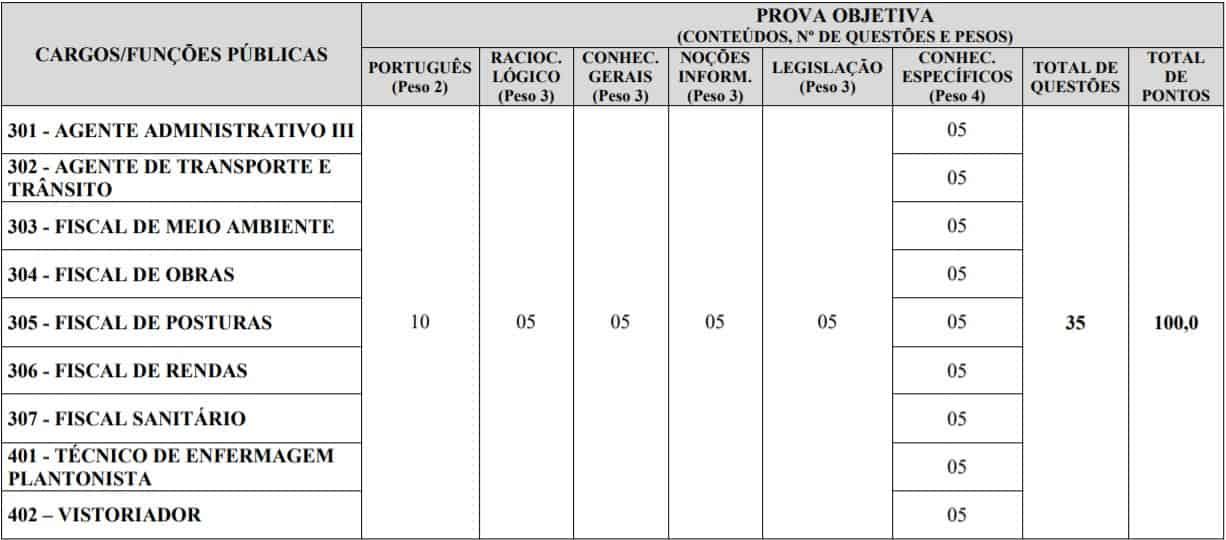 TESTE DO PAI 79 - Concurso Prefeitura de Mário CAmpos (MG): Inscrições encerradas
