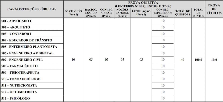 TESTE DO PAI 80 - Concurso Prefeitura de Mário CAmpos (MG): Inscrições encerradas