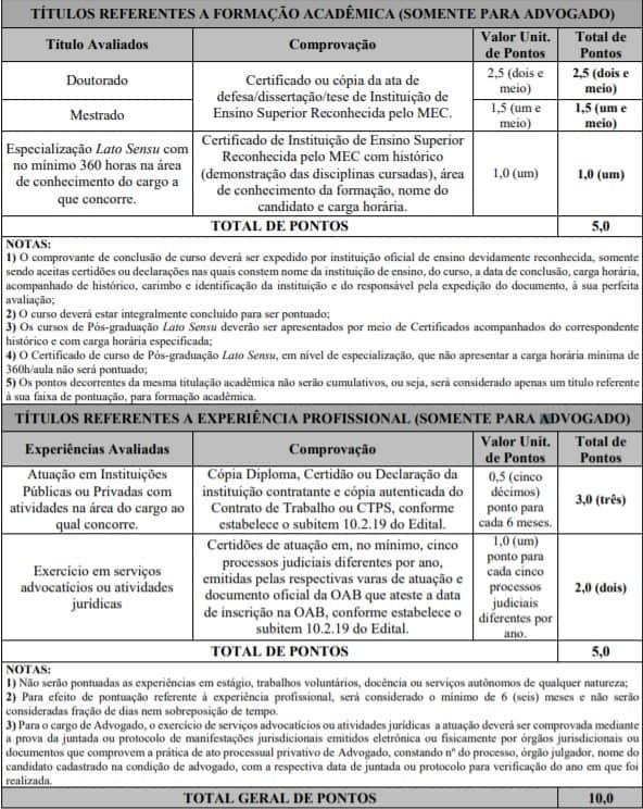 TESTE DO PAI 83 - Concurso Prefeitura de Mário CAmpos (MG): Inscrições encerradas