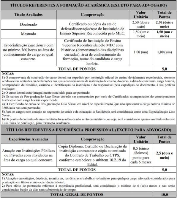 TESTE DO PAI 84 - Concurso Prefeitura de Mário CAmpos (MG): Inscrições encerradas