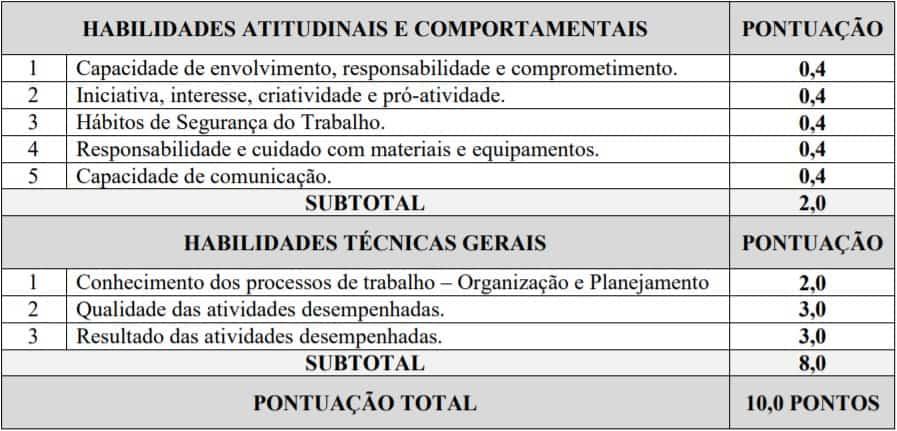TESTE DO PAI 85 - Concurso Prefeitura de Mário CAmpos (MG): Inscrições encerradas