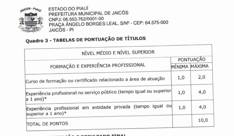 TITULOS 6 - Processo Seletivo Prefeitura de Jaicós - PI 2020: Inscrições encerradas