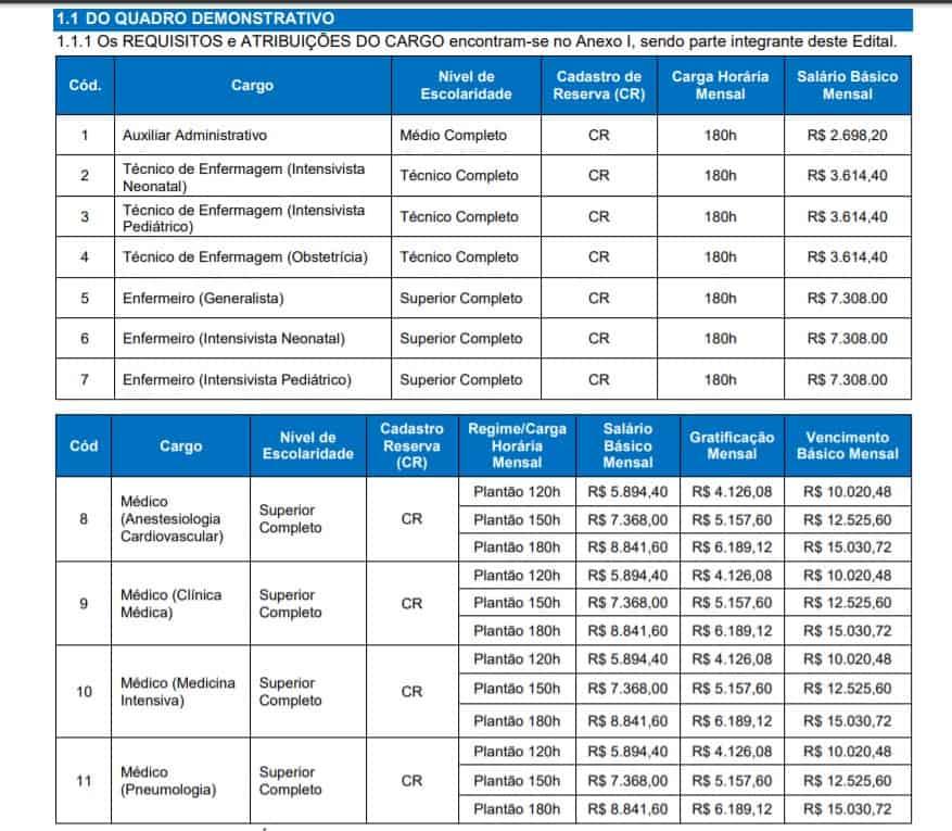 VAGAS.4 - COVID-19 Concurso GHC RS 2020: Inscrições encerradas