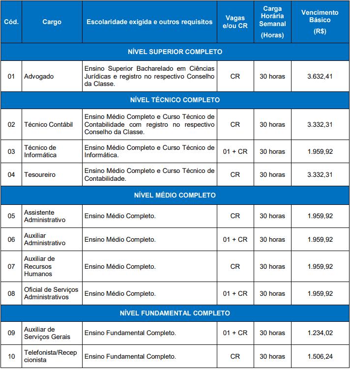 VAGAS1 - Concurso Câmara de Imbé RS: Inscrições encerradas