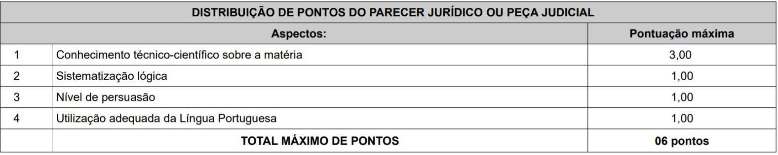 cargos 1 10 - Concurso Câmara de Teresina PI 2020: Provas adiadas