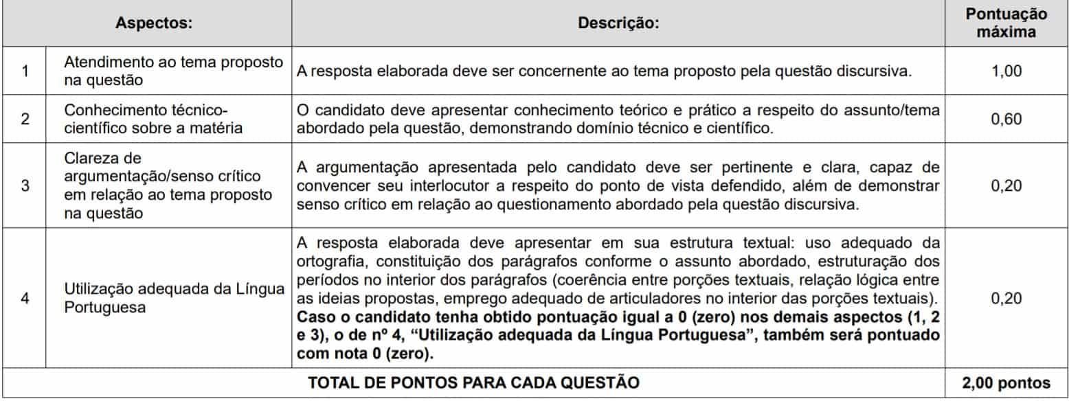 cargos 1 11 - Concurso Câmara de Teresina PI 2020: Provas adiadas