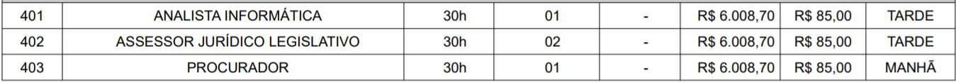 cargos 1 2 - Concurso Câmara de Teresina PI 2020: Provas adiadas