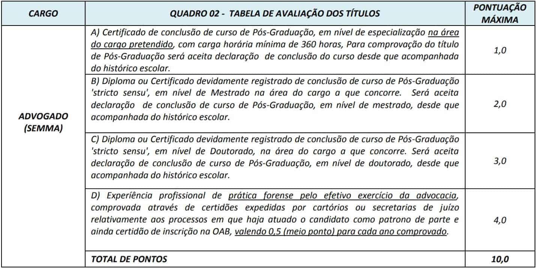 cargos 1 27 - Concurso Prefeitura Mozarlândia (GO) 2020: Inscrições encerradas. Provas suspensas