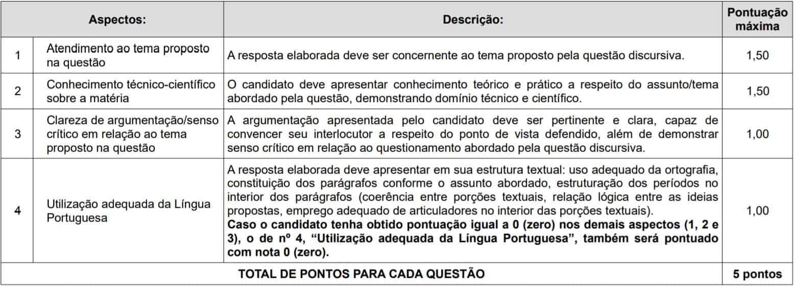 cargos 1 7 - Concurso Câmara de Teresina PI 2020: Provas adiadas