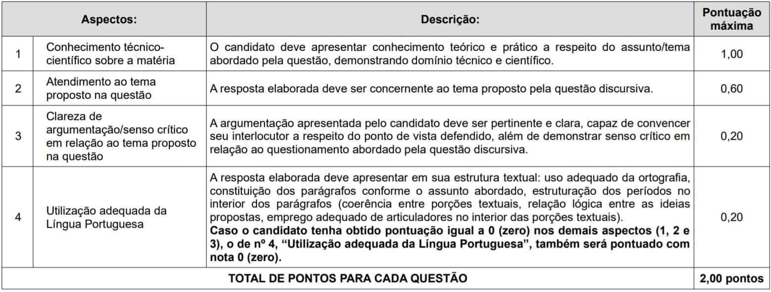 cargos 1 9 - Concurso Câmara de Teresina PI 2020: Provas adiadas