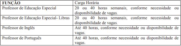 chamada - Concurso Prefeitura de Gaspar-SC 2020: Inscrições encerradas