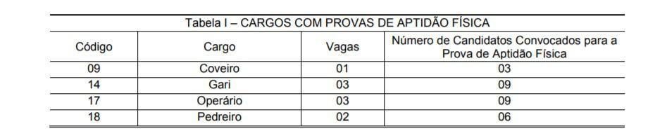 fisica - Concurso Prefeitura São José do Jacuri MG: Saiu o Edital!