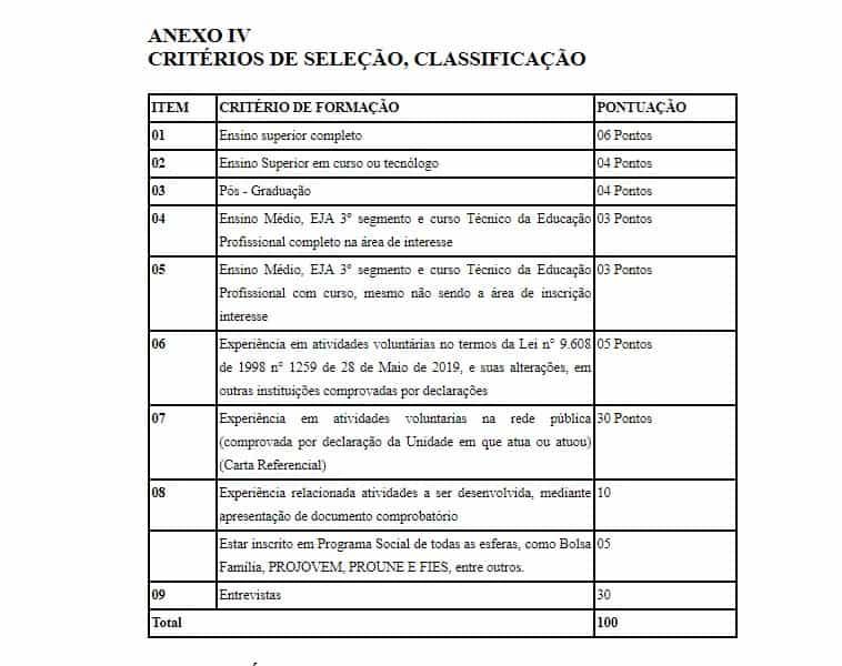 provas 1 - Processo Seletivo Prefeitura de Vale do Paraíso - RO: Inscrições encerradas