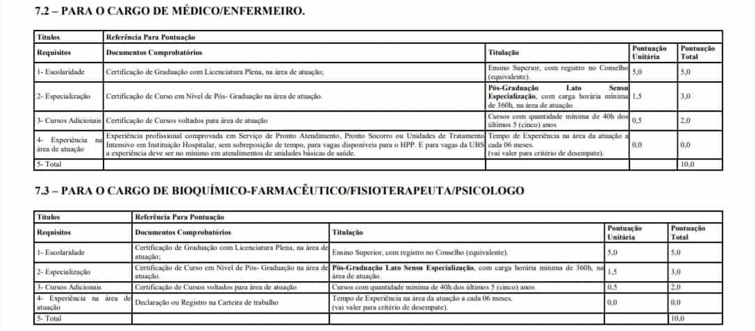 provask - Processo Seletivo Prefeitura de Alto Paraíso RO 2020: Inscrições encerradas
