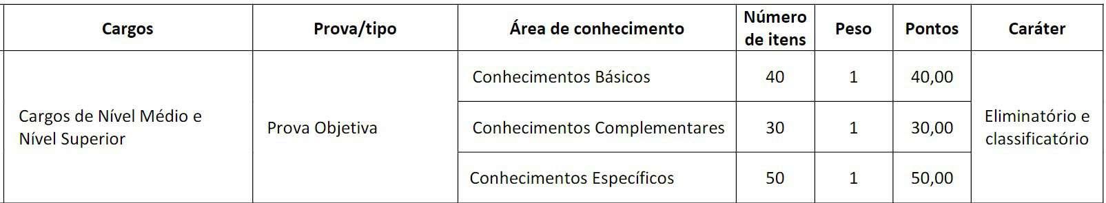 pt3 2 - Concurso CRP MS 2020: Provas Marcadas pro dia 07/03/2021 !