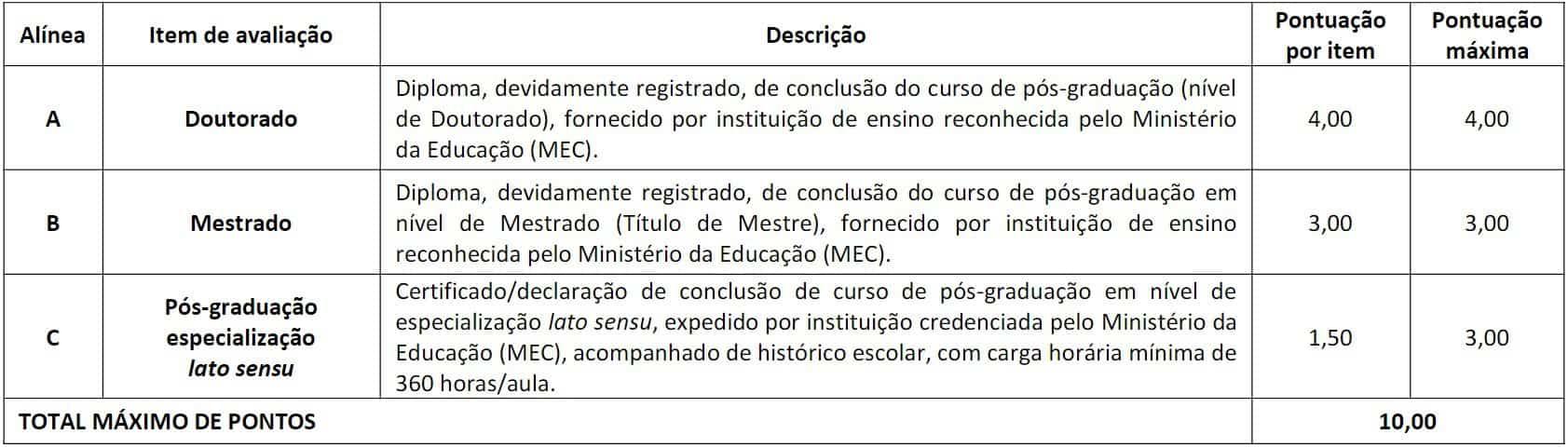 pt3 4 - Concurso CRP MS 2020: Provas Marcadas pro dia 07/03/2021 !