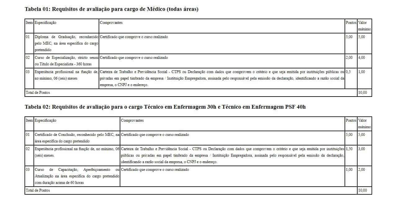 tabela 1 - Processo Seletivo Prefeitura de Pimenta Bueno RO: Inscrições encerradas