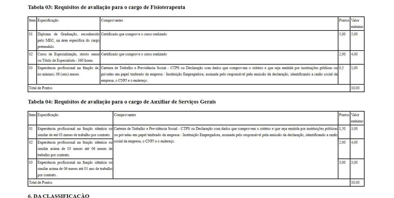 tabela 2 - Processo Seletivo Prefeitura de Pimenta Bueno RO: Inscrições encerradas