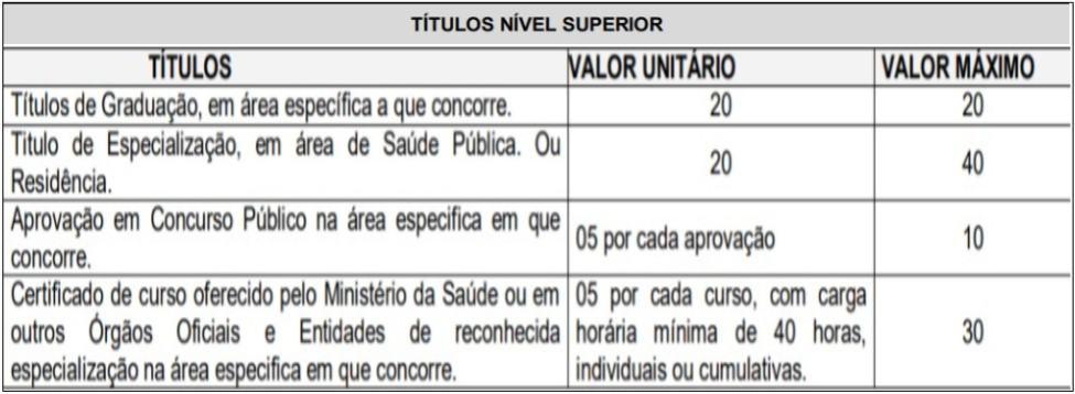 teste do pai 1 10 - Processo Seletivo Prefeitura de Chupinguaia RO: Inscrições encerradas com 19 vagas para saúde!