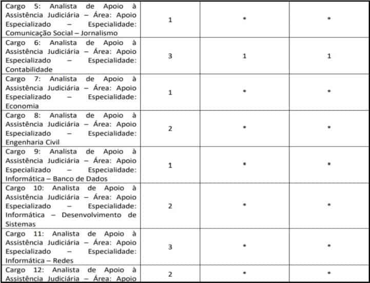 teste do pai 1 14 - Concurso DPDF 2020: Inscrições encerradas. Provas adiadas