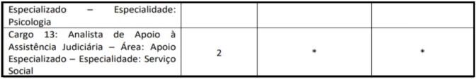 teste do pai 1 15 - Concurso DPDF 2020: Inscrições encerradas. Provas adiadas