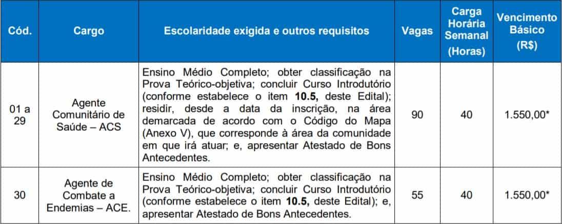 teste do pai 1 2 - Concurso Prefeitura de Uruguaiana RS