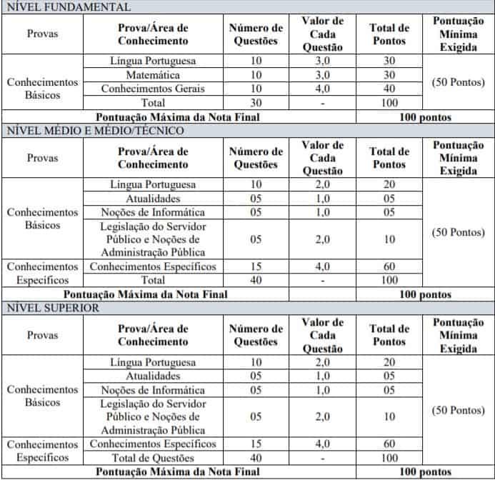 teste do pai 1 22 - Concurso Prefeitura de Maurilândia do Tocantins: Inscrições abertas