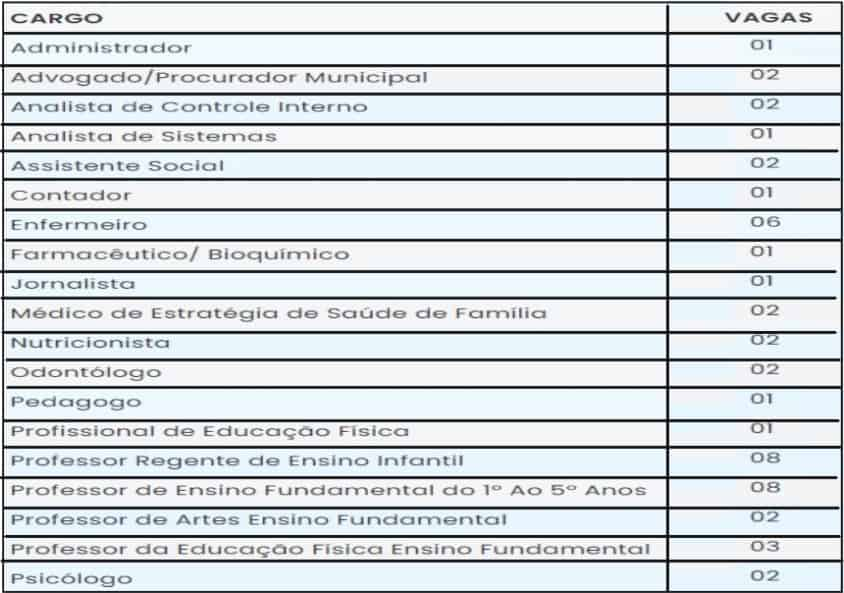 teste do pai 1 33 - Concurso Prefeitura de Bandeirantes MS: Inscrições abertas