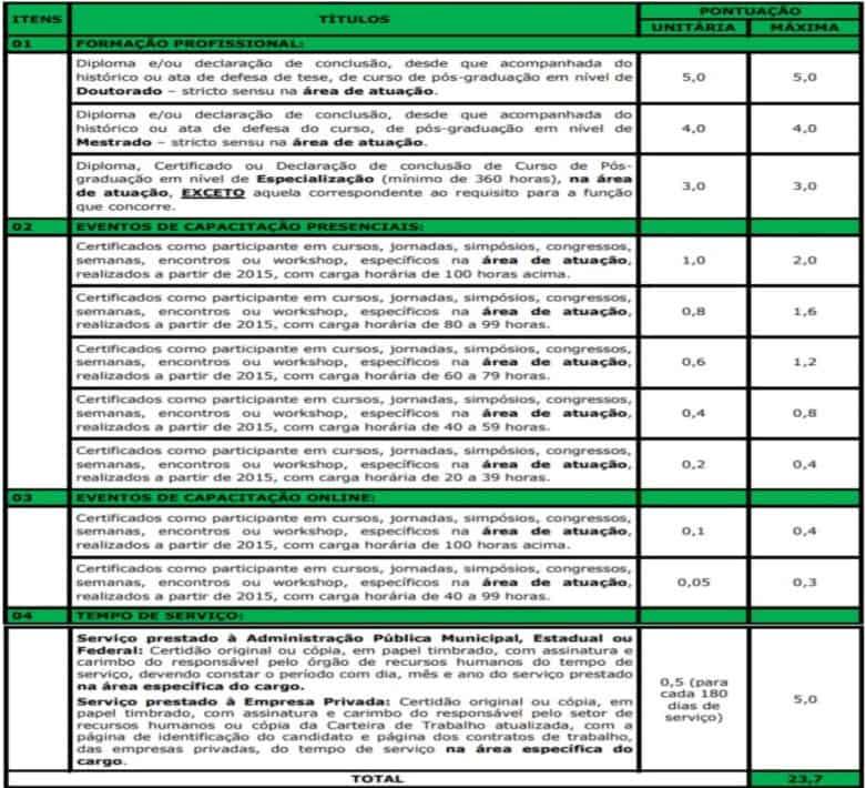 teste do pai 1 34 - Concurso Prefeitura de Bandeirantes MS: Inscrições abertas