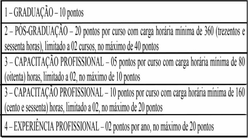 teste do pai 1 37 - Processo Seletivo Prefeitura de Rio Bonito - RJ 2020: Inscrições encerradas