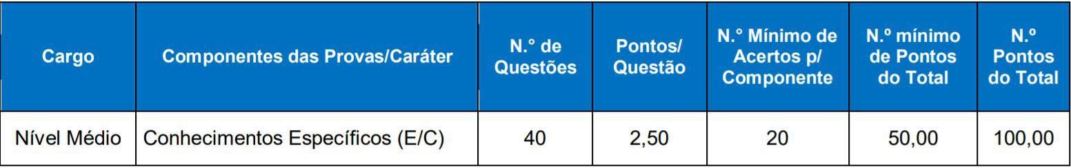 teste do pai 1 4 - Concurso Prefeitura de Uruguaiana RS