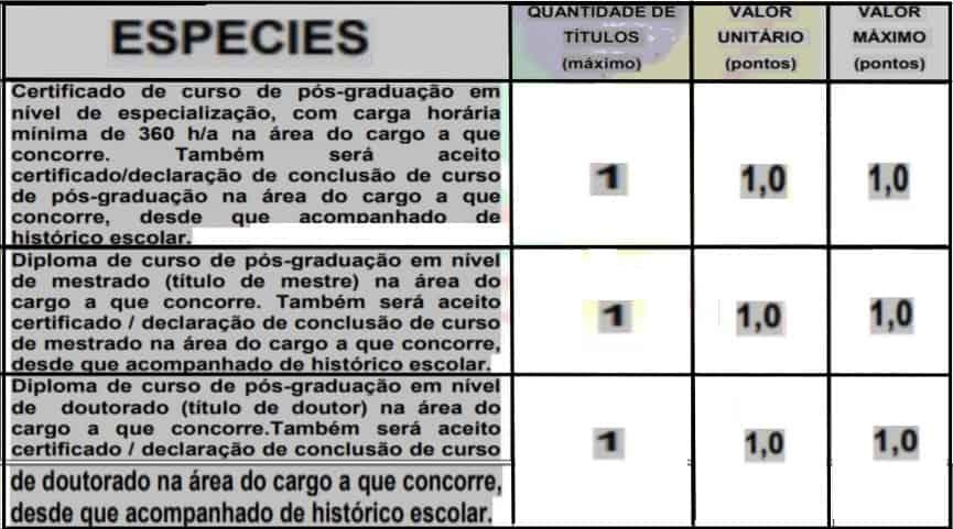 teste do pai 1 40 - Concurso Câmara Municipal de Ressaquinha - MG