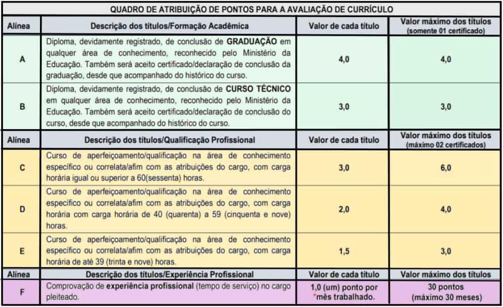teste do pai 1 42 - Processo Seletivo SAAE de Alegre - ES: Inscrições encerradas