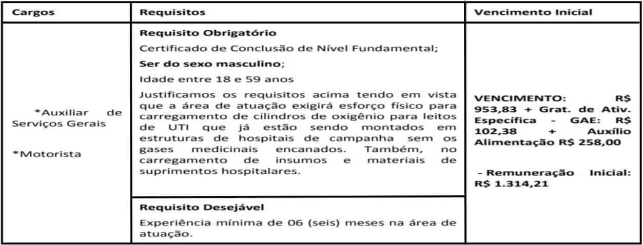 teste do pai 1 47 - Processo Seletivo SEGEP RO 2020: Inscrições abertas!